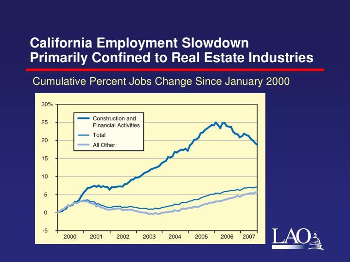 California Employment Slowdown