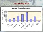 monitoring data1