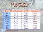 reduction rates acog report1