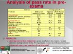 analysis of pass rate in pre exams