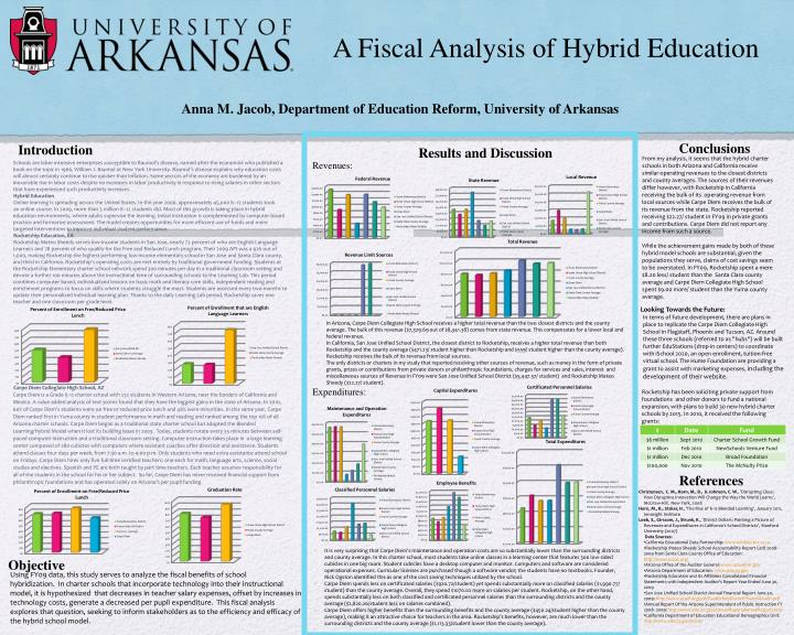 a fiscal analysis of hybrid education n.