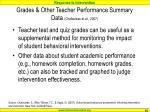 grades other teacher performance summary data chafouleas et al 2007