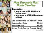 how dropouts hurt north carolina