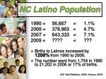 nc latino population