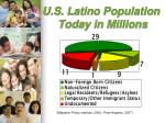 u s latino population today in millions