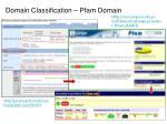 domain classification pfam domain