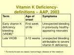 vitamin k deficiency definitions aap 2003