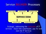 service desk3