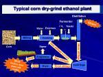typical corn dry grind ethanol plant