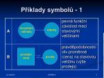 p klady symbol 1