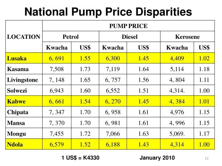 National Pump Price Disparities