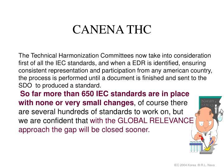 CANENA THC