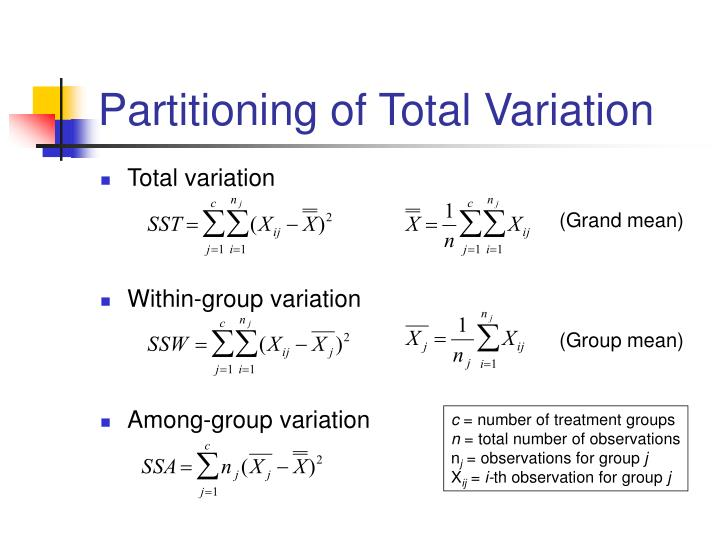 Partitioning of Total Variation