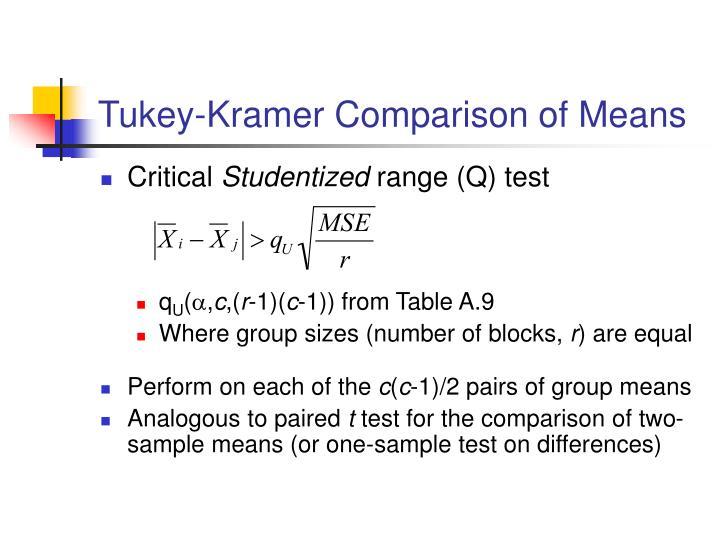 Tukey-Kramer Comparison of Means
