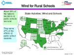 wind for rural schools