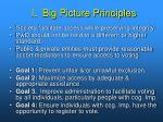 i big picture principles