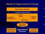 model of organizational change