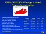 usda aphis vs foreign animal disease investigation