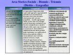 area storico sociale biennio triennio diritto gergrafia