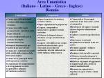 area umanistica italiano latino greco inglese biennio