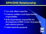 dph dhs relationship