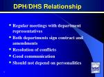 dph dhs relationship1