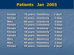 patients jan 2005
