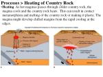 processes heating of country rock