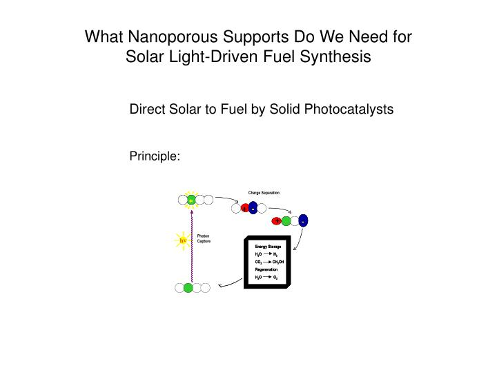 what nanoporous supports do we need for solar light driven fuel synthesis n.