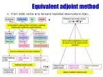 equivalent adjoint method