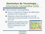 elementos de tecnolog a informaci n cartogr fica gis