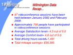 wilmington data recap