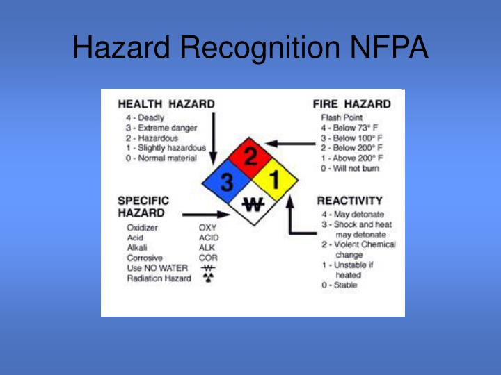 Hazard Recognition NFPA