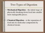 two types of digestion