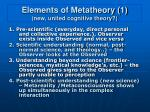 elements of metatheory 1 new united cognitive theory