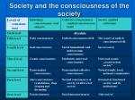 society and the consciousness of the society