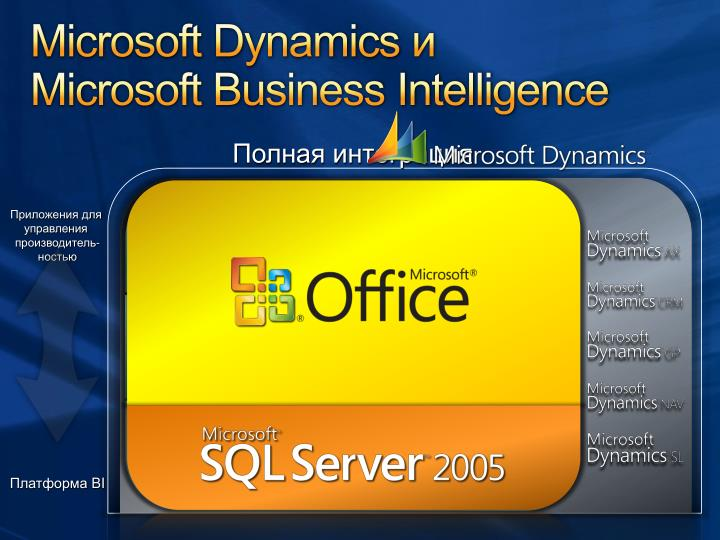 Microsoft SQL Server Reporting Services           Microsoft FRx  Microsoft Forecaster            Microsoft Enterprise Reporting             BIO          Business Analytics                                                              Office Business Scorecard Manager ProClarity Analytics 6