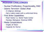 modern challenges