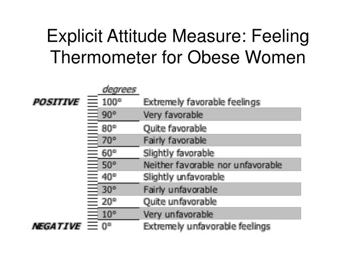 Explicit Attitude Measure: Feeling Thermometer for Obese Women
