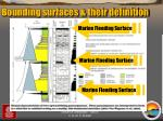 bounding surfaces their definition3