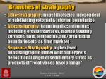 branches of stratigraphy3
