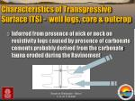 characteristics of transgressive surface ts well logs core outcrop3