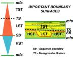 clastic sequence stratigraphic hierarchies1