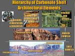 hierarchy of carbonate shelf architectural elements