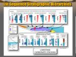 lst sequence stratigraphic hierarchies2