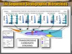 lst sequence stratigraphic hierarchies3