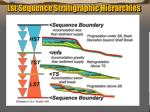 lst sequence stratigraphic hierarchies5