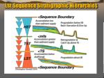 lst sequence stratigraphic hierarchies6
