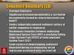 sequence boundary sb