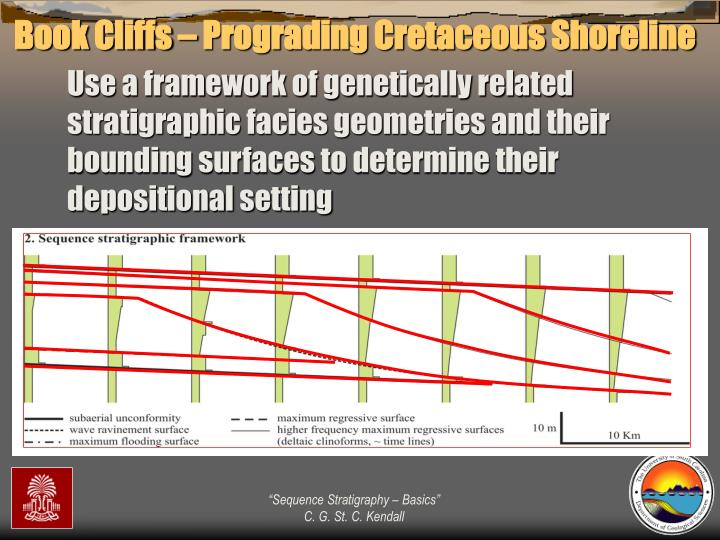 Book Cliffs – Prograding Cretaceous Shoreline